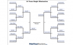 7A West Football State Tournament Bracket